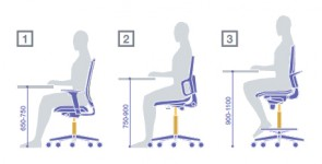 Chaises archives le blog du mobilier de bureau par epoxia - Hauteur d un bureau standard ...